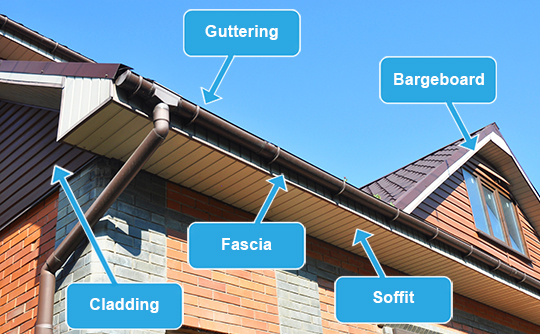 Guttering and Cladding Names - The Gutter & Cladding Company